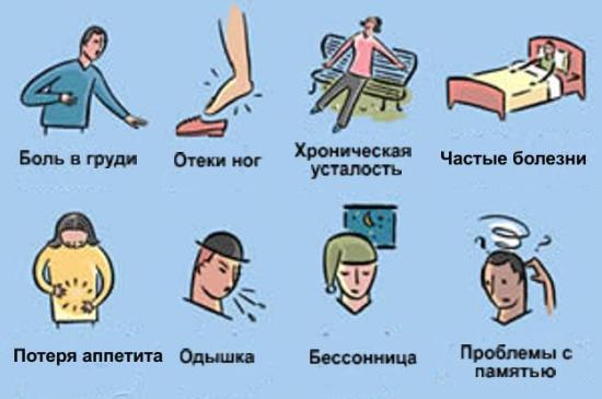 Общие симптомы дистонии