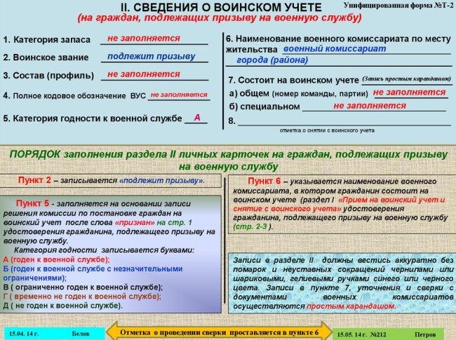 Заполнение карточки на подлежащих призыву граждан
