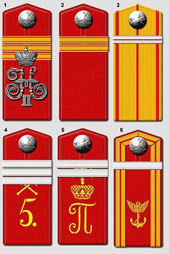 Погоны офицерских чинов