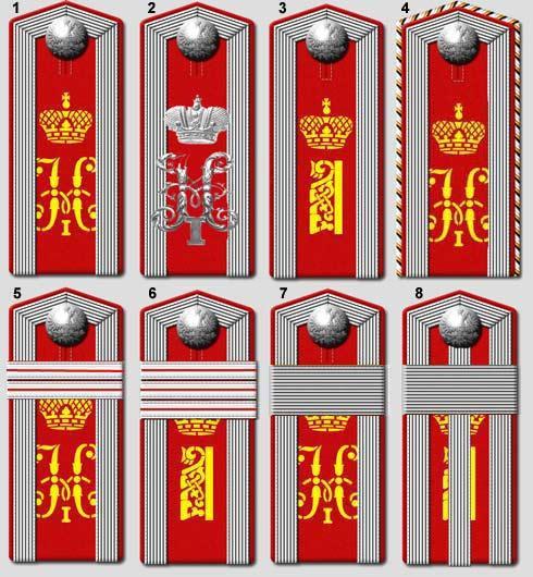 Юнкерские погоны военных училищ