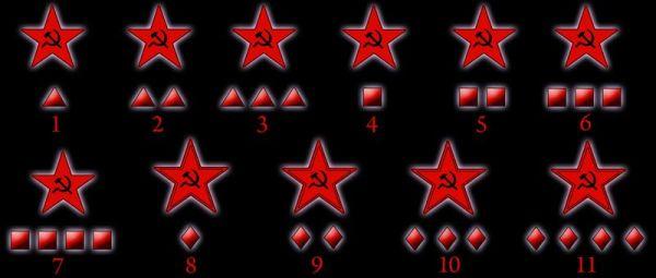 Знаки отличия красной армии