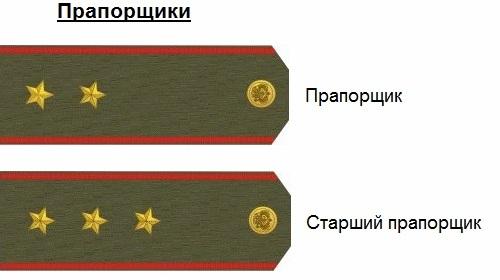 Звание прапорщик