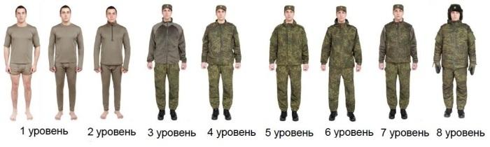 Во что одевается военнослужащий