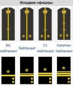 Младшие офицеры флота