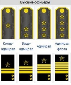 Высшие офицеры флота РФ