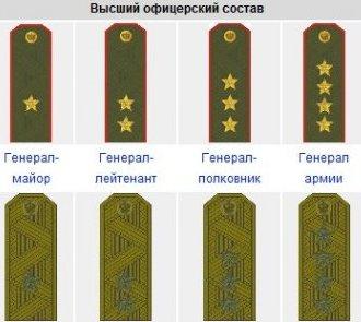 Погоны высшего офицерского состава