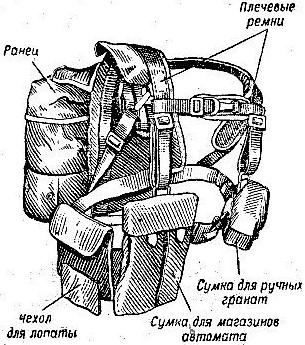 Передние сумки и крепления