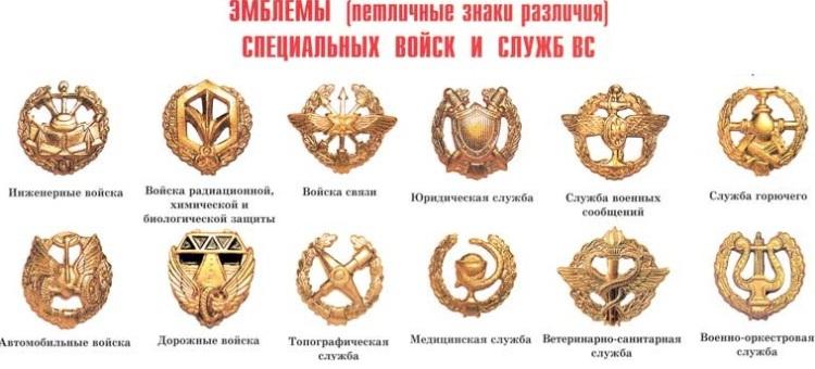 Петлицы различных войск