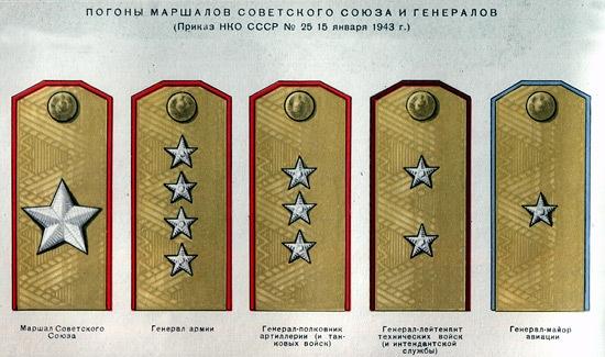 Погоны в СССР