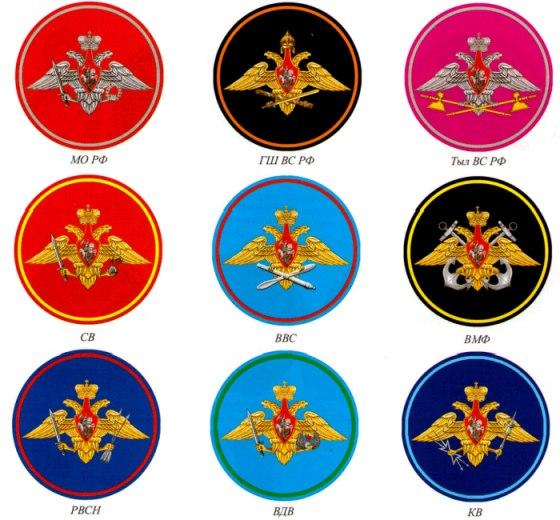 Эмблемы родов войск армии России