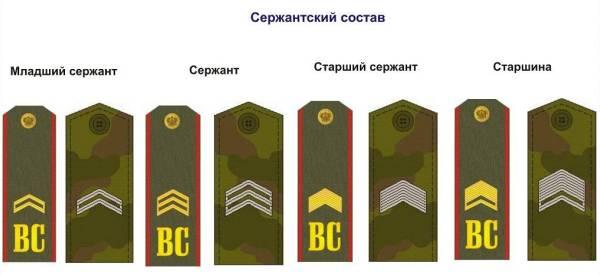 Сержантский состав