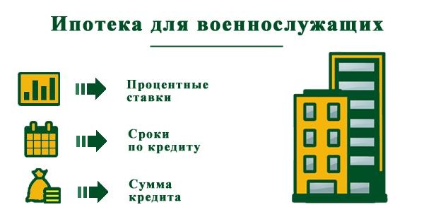 Изображение - Условия военной ипотеки при увольнении в 2019 году voennaya-ipoteka-2019-06